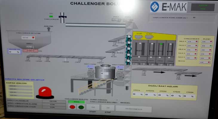 Agrega Tesisleri Endüstriyel Otomasyon Scada Pano İmalat