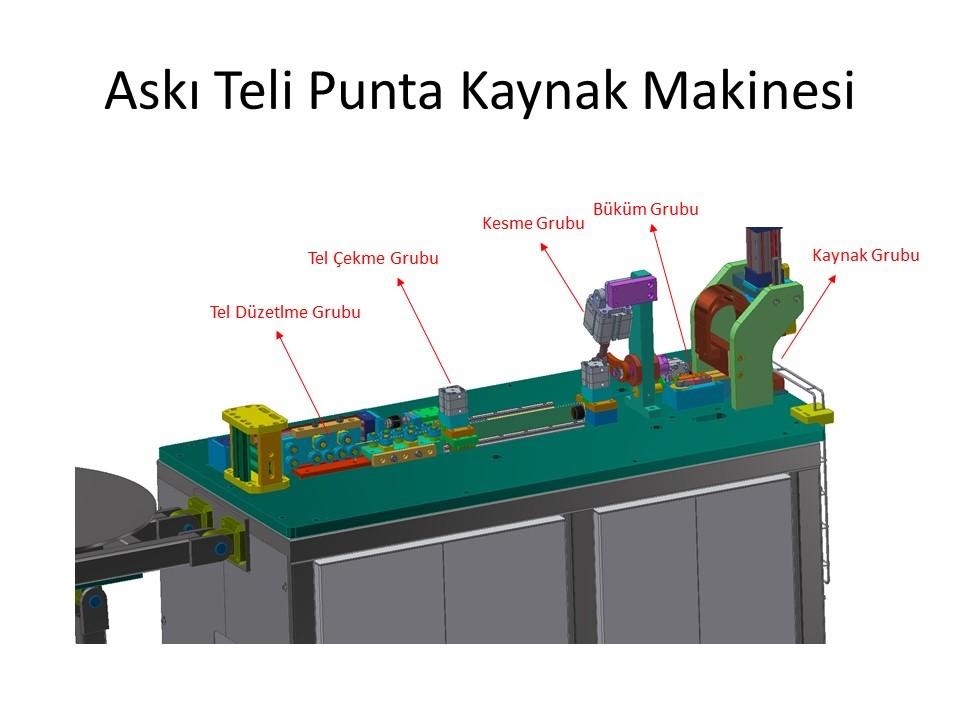 Askı Teli Punta Kaynak Makinesi Otomasyonu